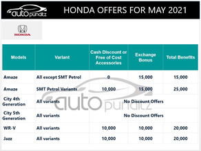 Discount & Offers on Honda Models for May 2021