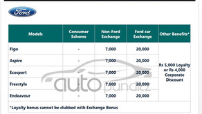 Offers on Ford Cars Models for May 2021