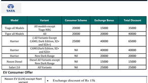 Discount & Offers on TATA Models for August 2021