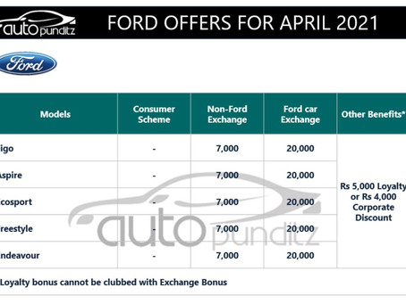 Offers on Ford Cars Models for April 2021