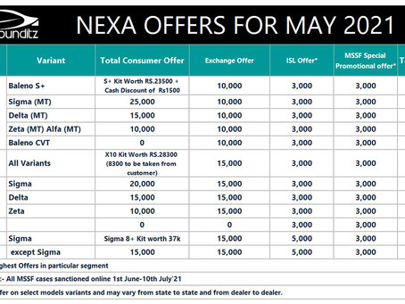 Discount & Offers on Nexa Models for June 2021