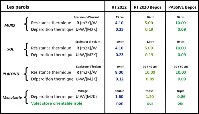 Comparatif%20isolation_edited.png
