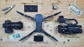 Comment choisir la bonne caméra en fonction de tes besoins?