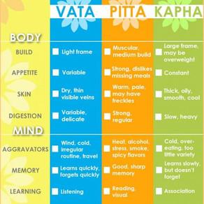 Ayurvedic Body Types, Vata, Pitta, Kapha