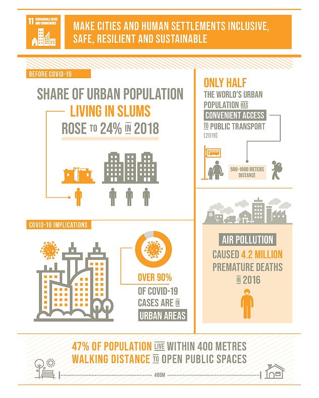 The-Sustainable-Development-Goals-Report