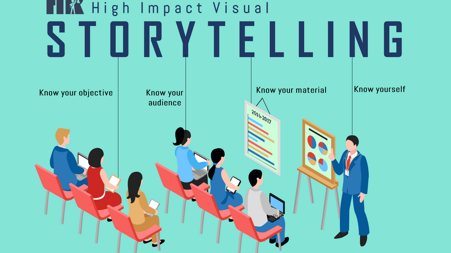12 tips that makes your presentation impactful