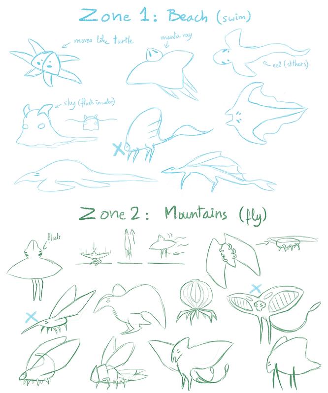 hos_Creatures_zones_1_2.png