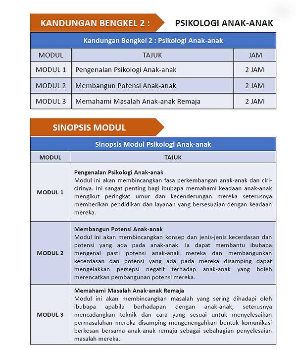 Modul Psikologi Anak-anak.png