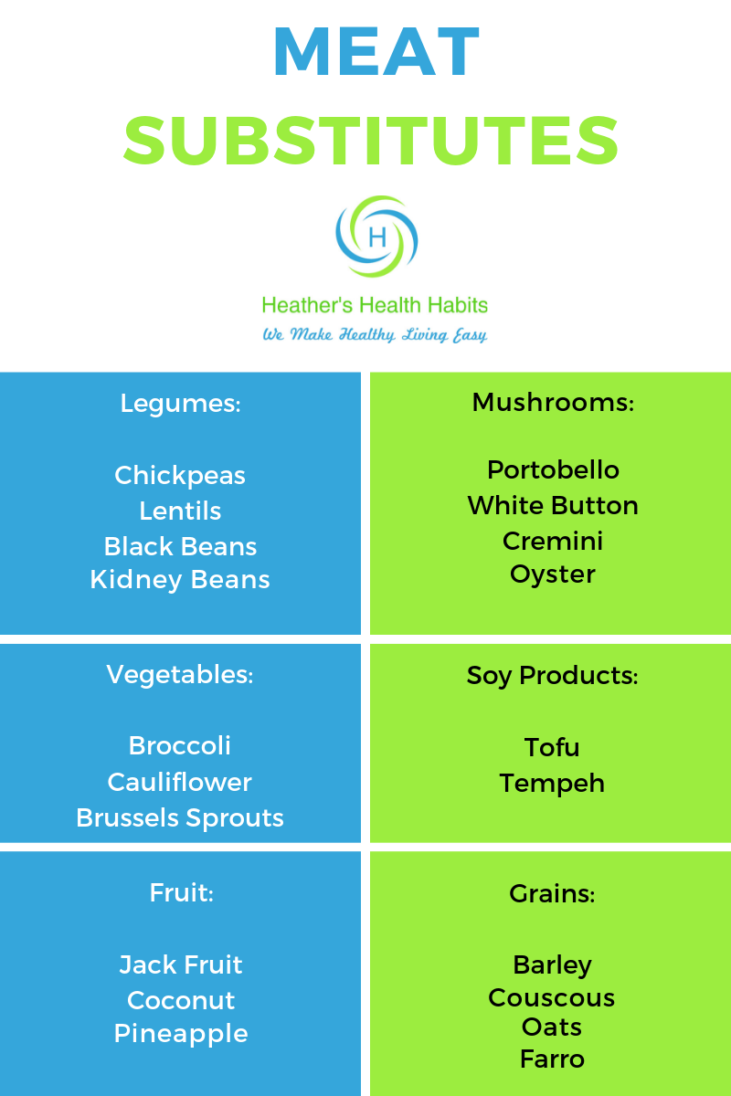 table with meat substitutes
