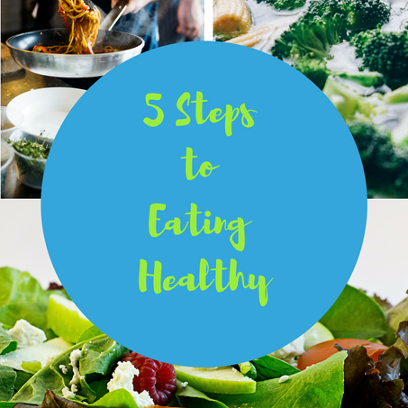 How to get started eating healthy