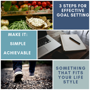 list of goal setting steps with images of computer walking and vegetable stand