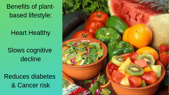 check list of health benefits for plant-based lifestyle