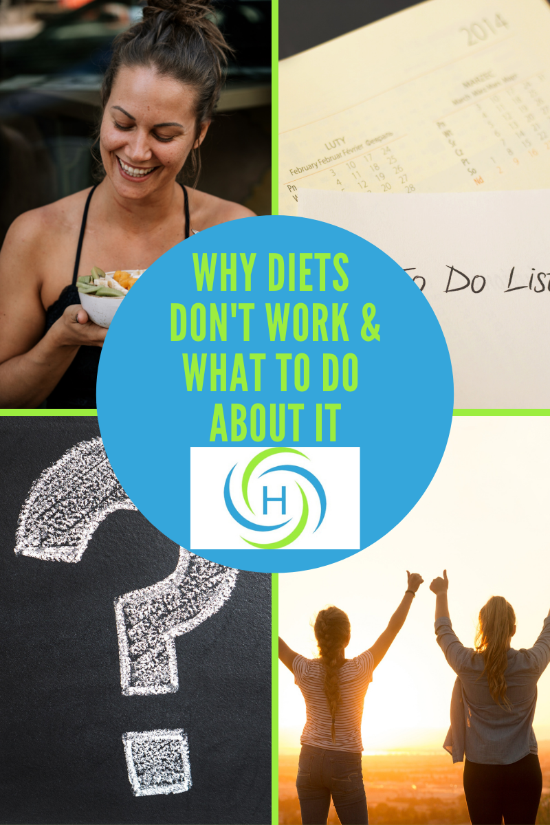 diets don't work and what to do about it