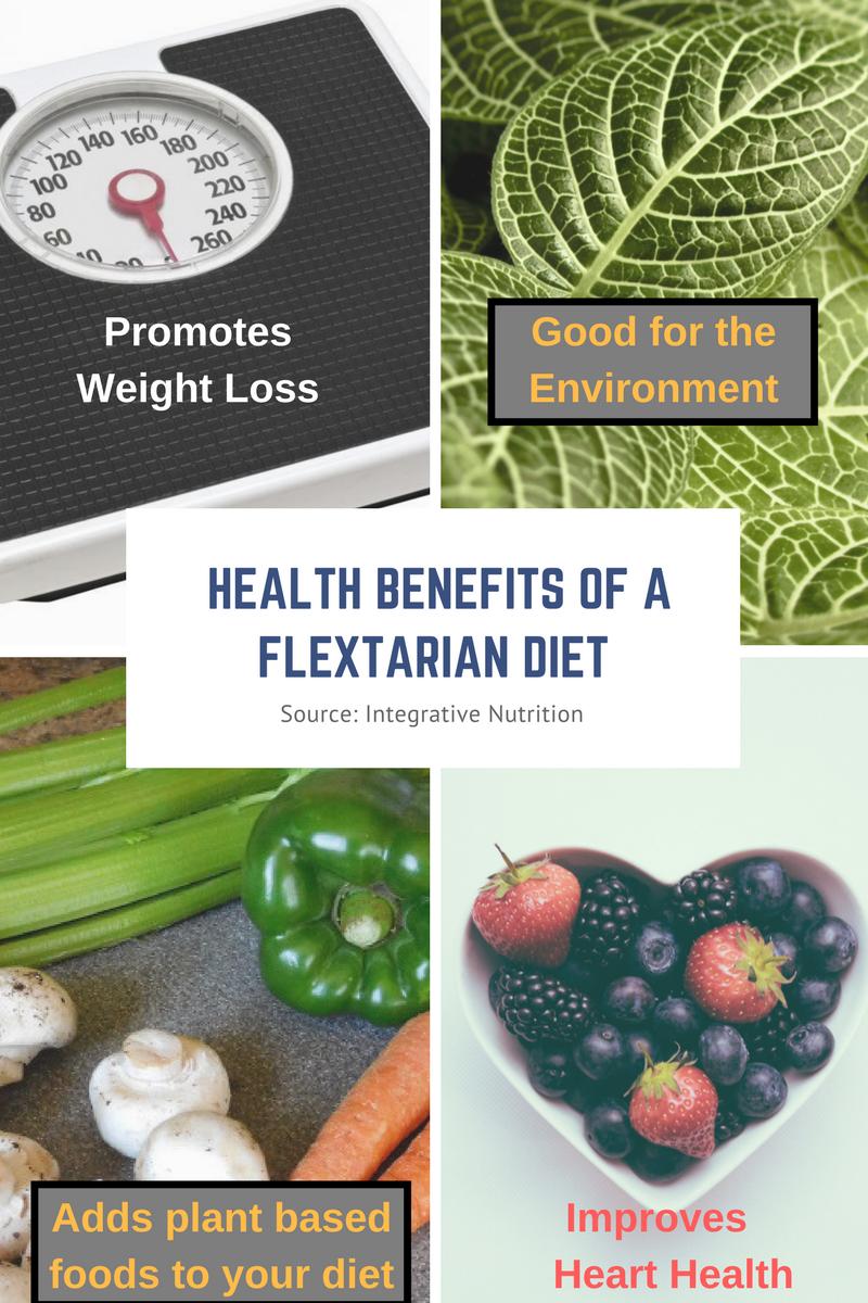 flextarian benefits