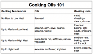 list of cooking oils and their uses