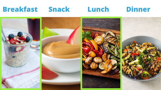 images of breakfast, snack, lunch and dinner for what I eat in a day