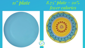 plate sizes and how many fewer calories