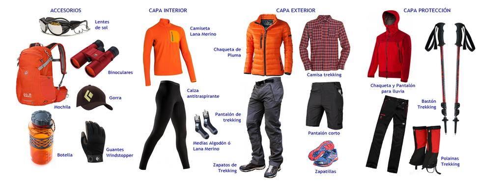 Equipo recomandado trekking Torres del Paine