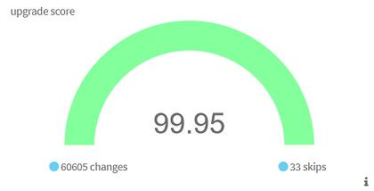 upgrade score.PNG