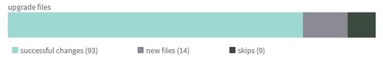 upgrade files 2020.PNG