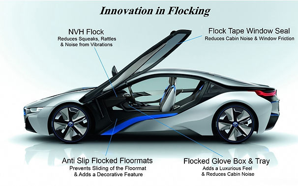 Flock in Automotive Products