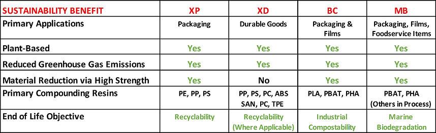 Sustainability Benefits.jpg