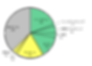 リサイクル率.png