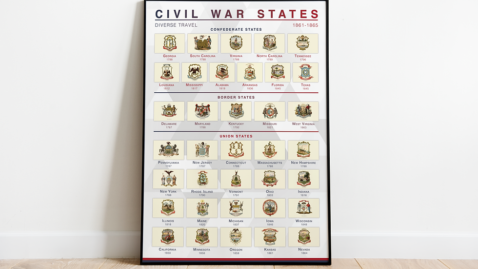 American 'Civil War States' Print