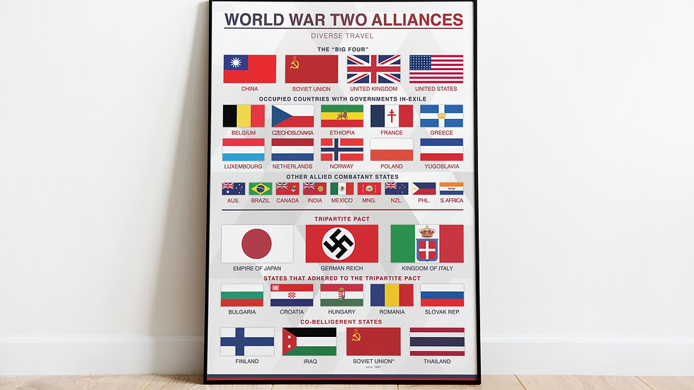 'World War Two Alliances' Print