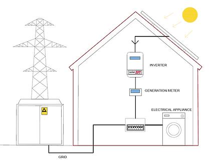 Solar PV Diagram.png