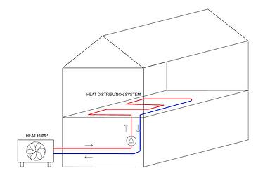 ASHP Diagram.png