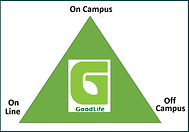 GoodLife ministry triangle only.png