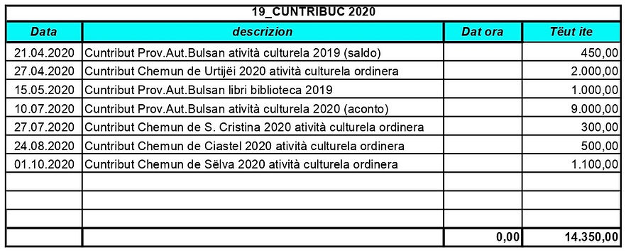 19_CUNTRIBUC_ULG_2020.jpg