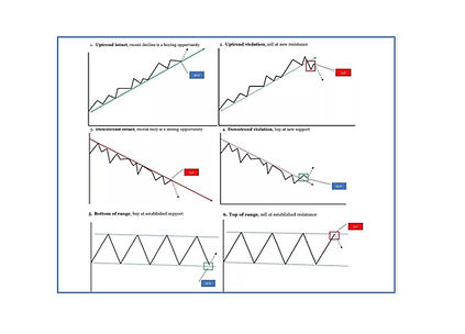 6 CHARTS 1-11-21.jpg