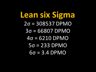 Lean Six Sigma and a sample application