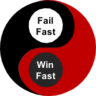 Fail Fast and Win Fast