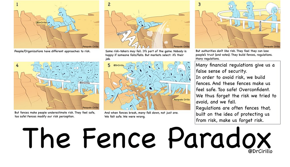 The fence paradox