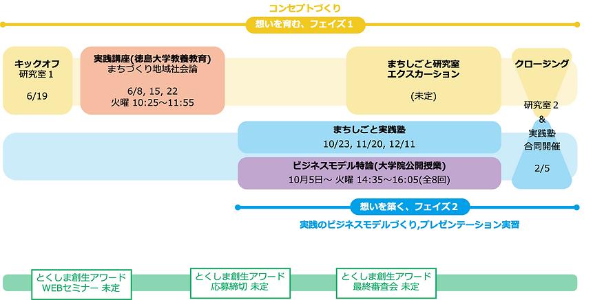 まちしごとFスケジュール2021.png