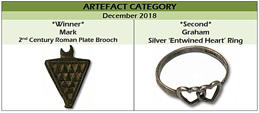 201812 - Dec 18 - Artefact-Winner.jpg