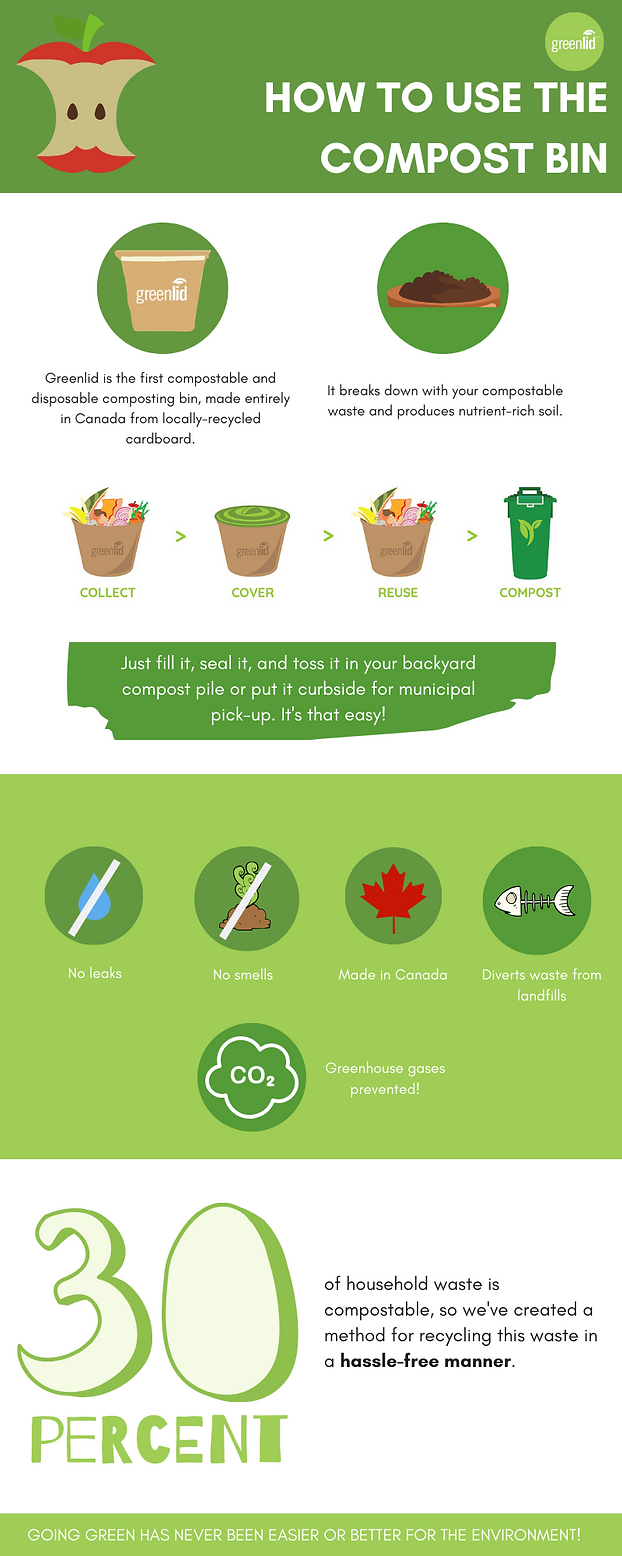 How to Use the Compost Bin-2.png