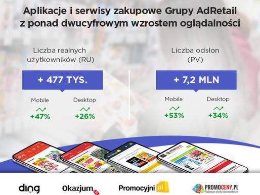 Grupa AdRetail odnotowuje wzrost oglądalności