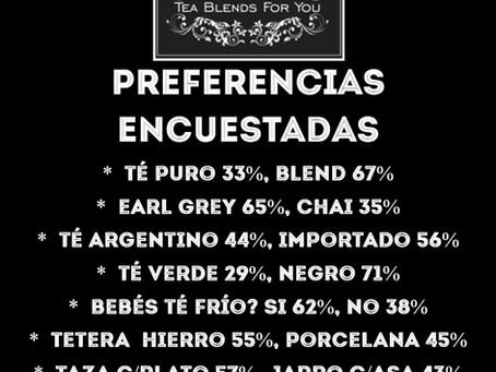 Preferencias Encuestadas