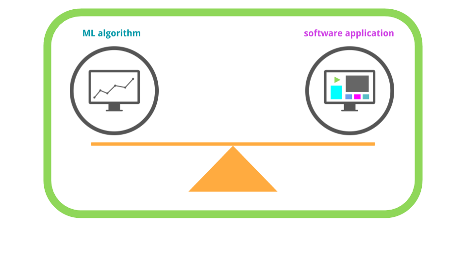 graphic showing machine learning balanced with software application