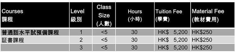 Course Fee 2020(Mandarin test course).jp