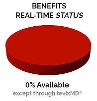 IMG-Chart-DataInaccuracy-STATUS.jpg