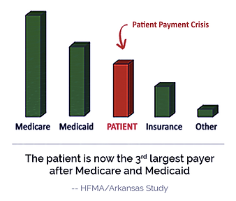 IMG-CHART-Patient3rlargestpayer.png