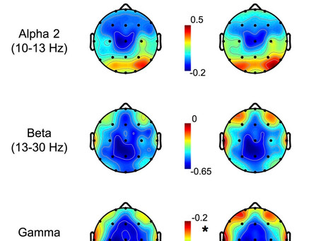 What happens in the brain when we pray compared to when we meditate? An EEG study
