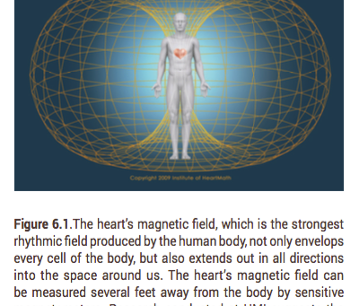 The Science of the Heart