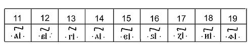 tabulka nácti.png