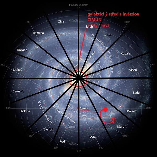 Svaroží kruh ve vesmíru.png